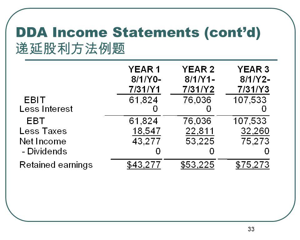 33 DDA Income Statements (cont'd) 递延股利方法例题