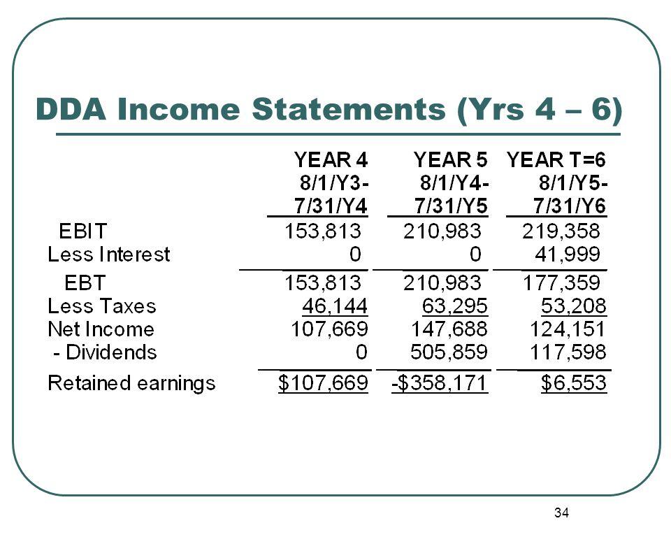 34 DDA Income Statements (Yrs 4 – 6)