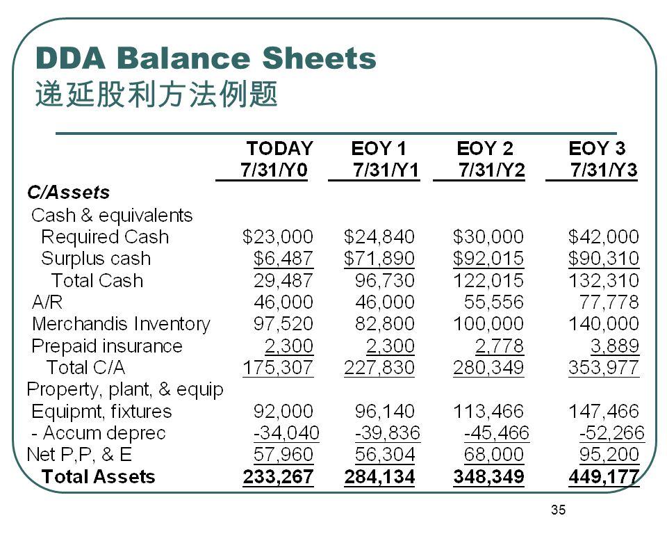 35 DDA Balance Sheets 递延股利方法例题