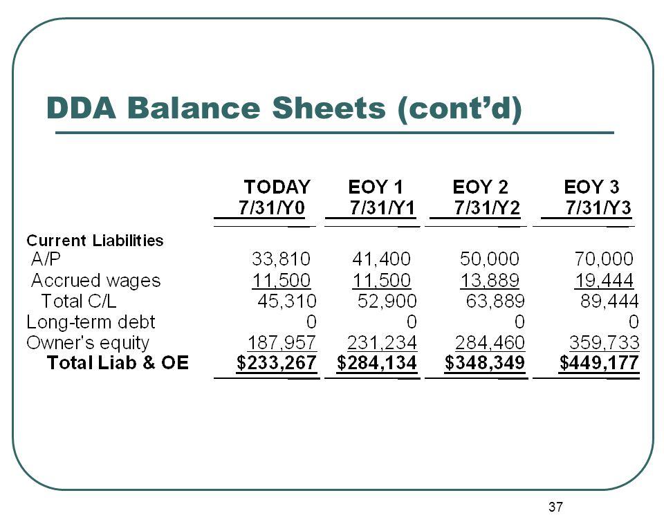 37 DDA Balance Sheets (cont'd)