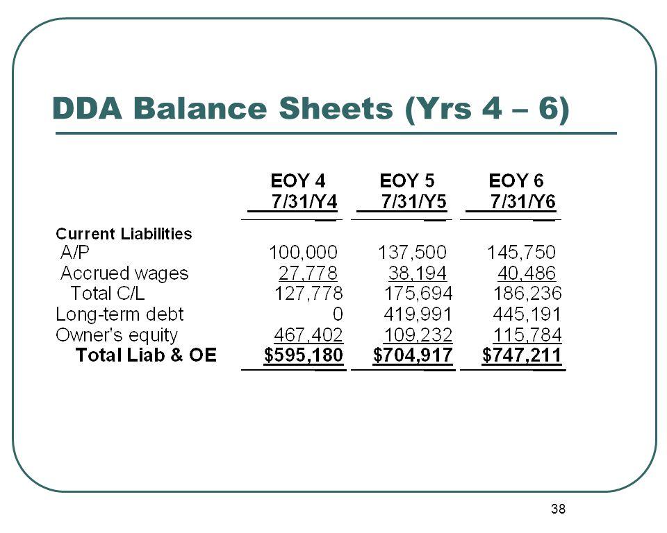 38 DDA Balance Sheets (Yrs 4 – 6)