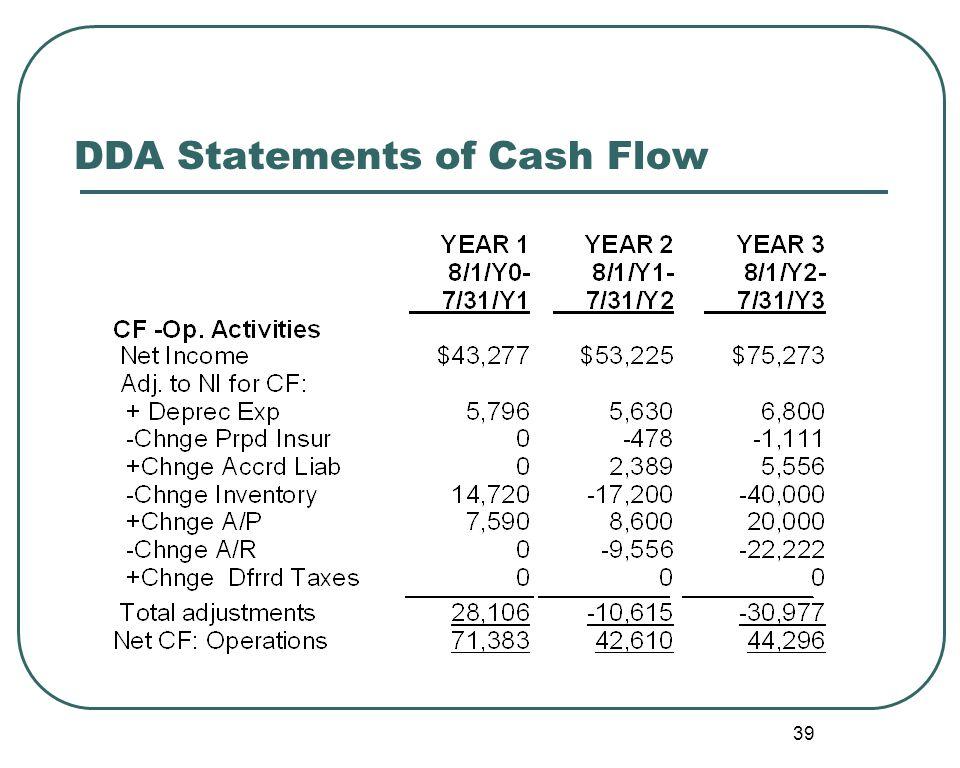 39 DDA Statements of Cash Flow