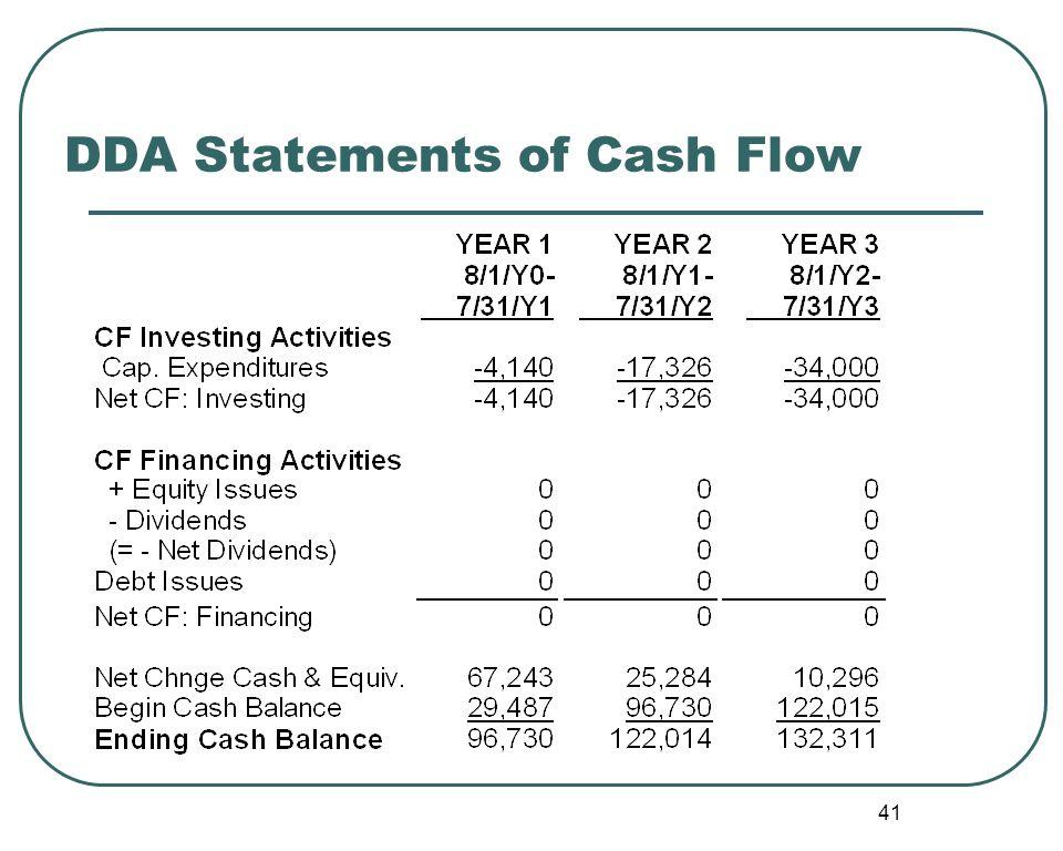41 DDA Statements of Cash Flow