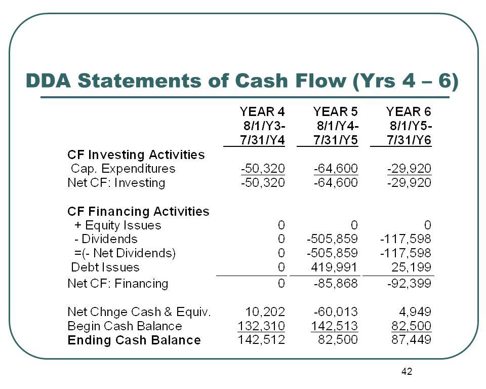 42 DDA Statements of Cash Flow (Yrs 4 – 6)