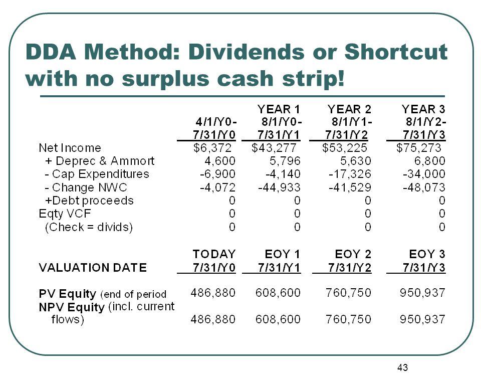 43 DDA Method: Dividends or Shortcut with no surplus cash strip!