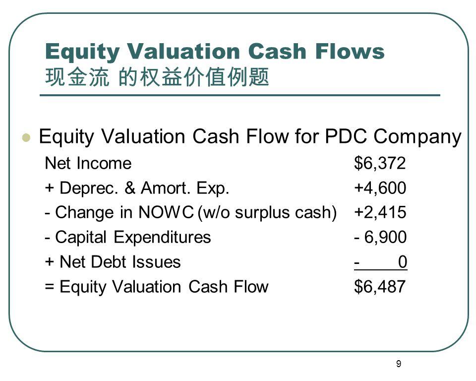 9 Equity Valuation Cash Flows 现金流 的权益价值例题 Equity Valuation Cash Flow for PDC Company Net Income$6,372 + Deprec.