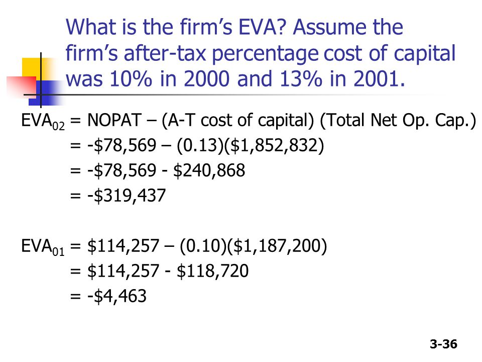 3-36 What is the firm's EVA? Assume the firm's after-tax percentage cost of capital was 10% in 2000 and 13% in 2001. EVA 02 = NOPAT – (A-T cost of cap
