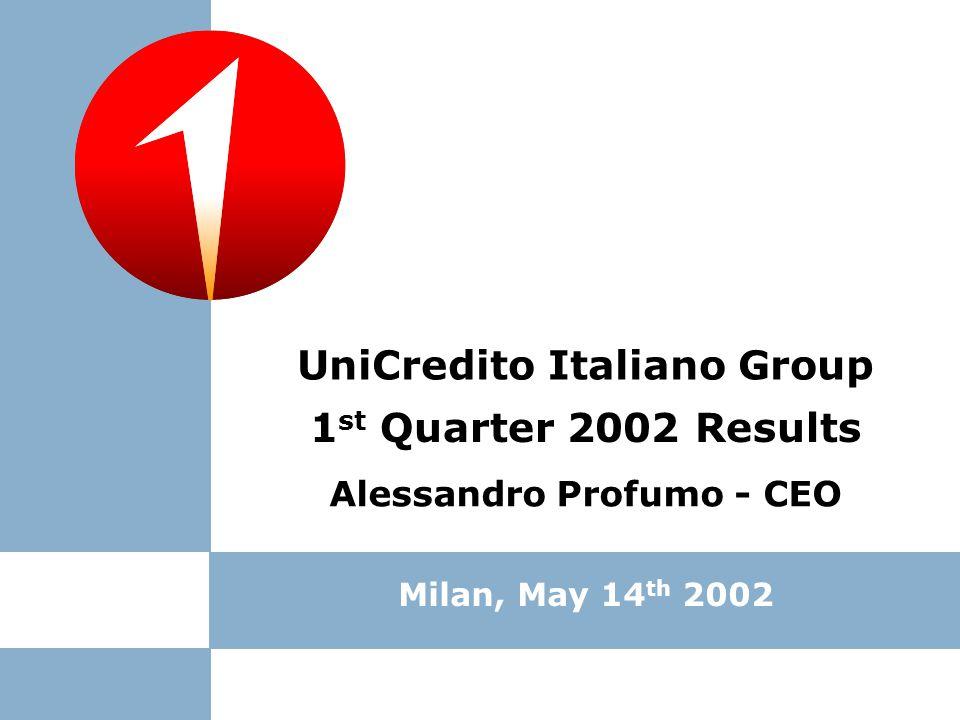 Milan, May 14 th 2002 1 st Quarter 2002 Results Alessandro Profumo - CEO UniCredito Italiano Group