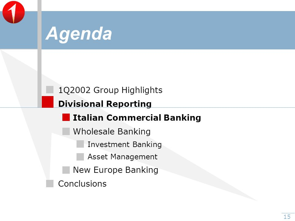 15 1Q2002 Group Highlights Divisional Reporting Italian Commercial Banking Wholesale Banking Investment Banking Asset Management New Europe Banking Conclusions Agenda