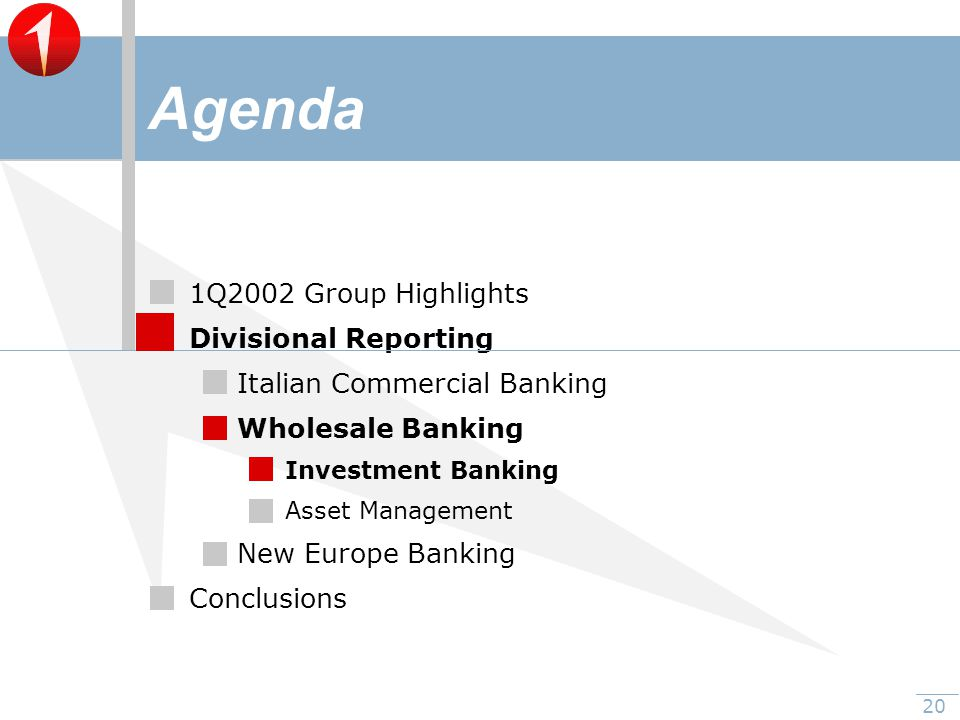 20 1Q2002 Group Highlights Divisional Reporting Italian Commercial Banking Wholesale Banking Investment Banking Asset Management New Europe Banking Conclusions Agenda