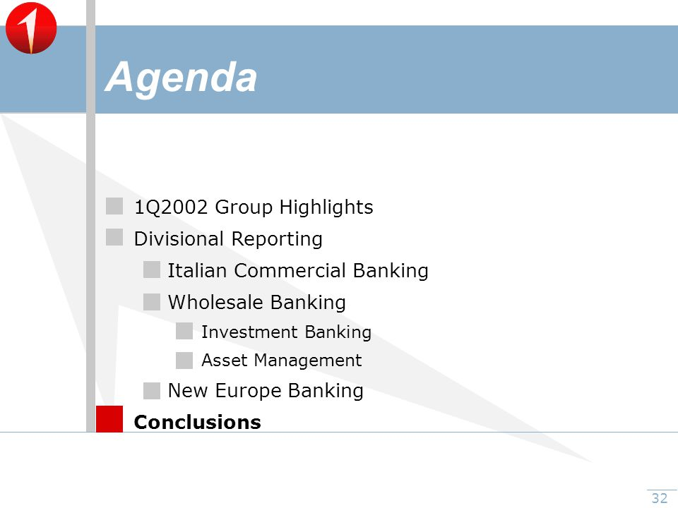 32 1Q2002 Group Highlights Divisional Reporting Italian Commercial Banking Wholesale Banking Investment Banking Asset Management New Europe Banking Conclusions Agenda