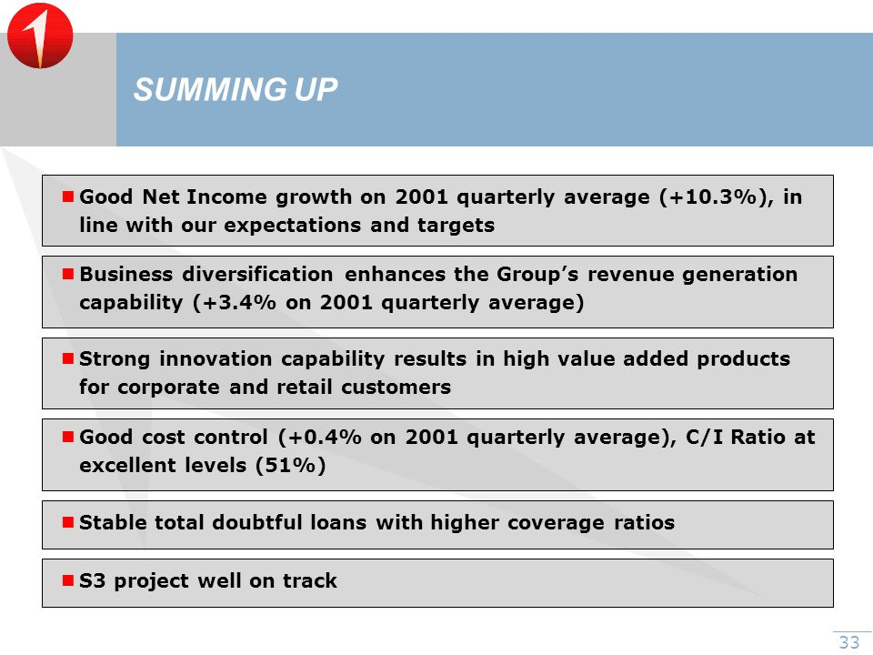 33 SUMMING UP S3 project well on track Strong innovation capability results in high value added products for corporate and retail customers Business diversification enhances the Group's revenue generation capability (+3.4% on 2001 quarterly average) Good cost control (+0.4% on 2001 quarterly average), C/I Ratio at excellent levels (51%) Stable total doubtful loans with higher coverage ratios Good Net Income growth on 2001 quarterly average (+10.3%), in line with our expectations and targets