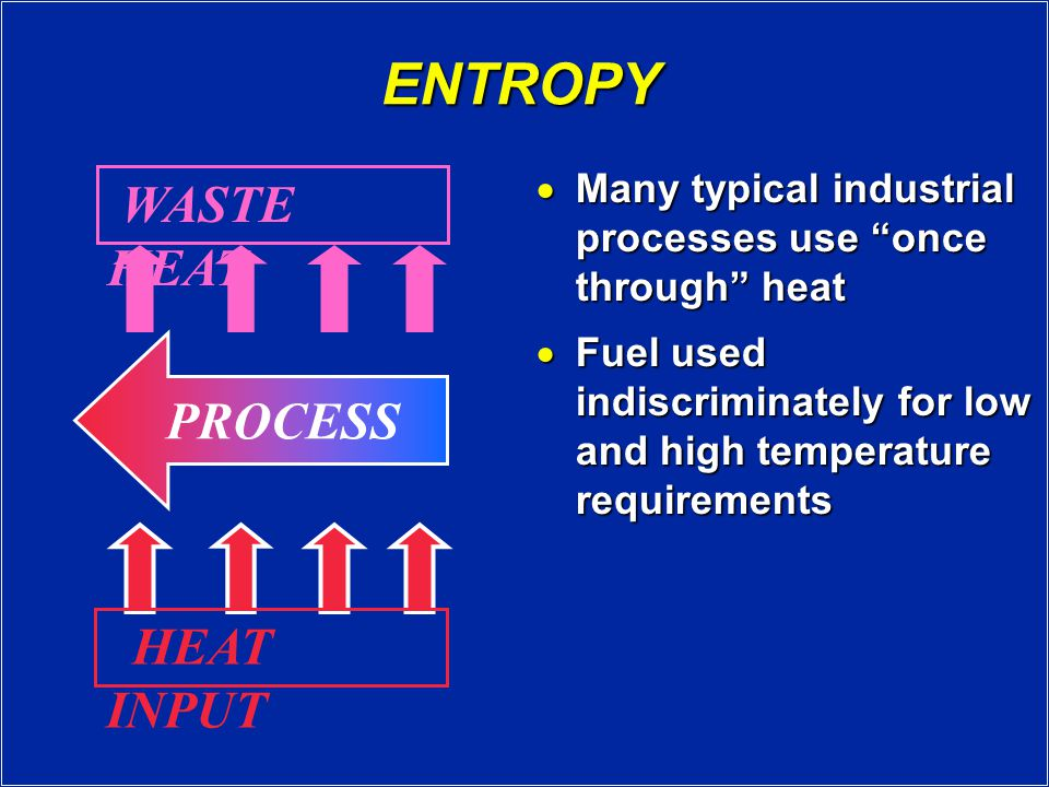 ENTROPY  Many typical industrial processes use once through heat  Fuel used indiscriminately for low and high temperature requirements PROCESS HEAT INPUT WASTE HEAT