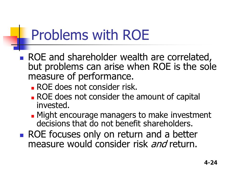 4-24 Problems with ROE ROE and shareholder wealth are correlated, but problems can arise when ROE is the sole measure of performance. ROE does not con