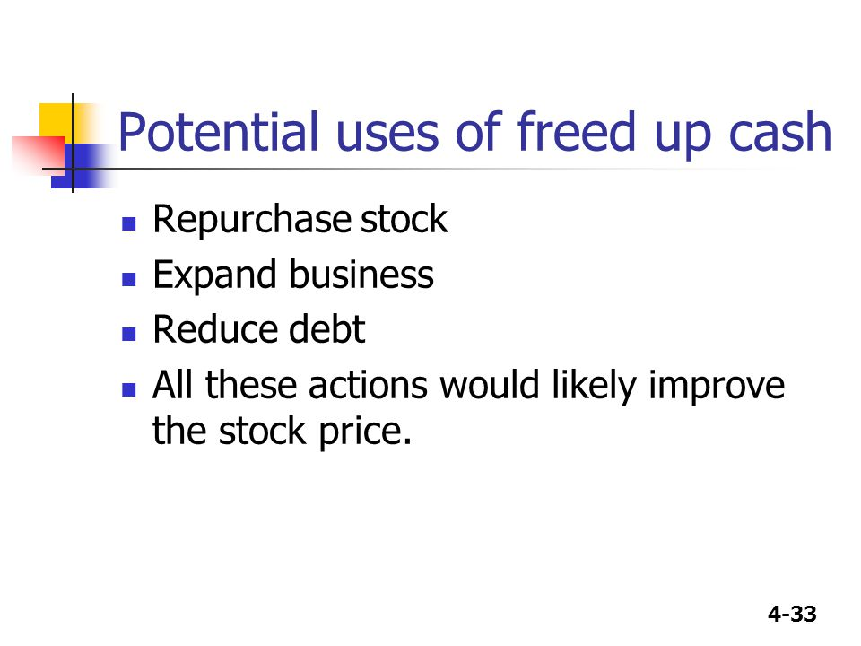 4-33 Potential uses of freed up cash Repurchase stock Expand business Reduce debt All these actions would likely improve the stock price.