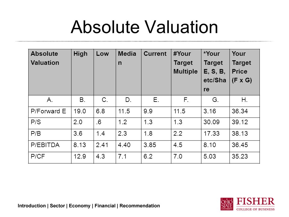 Absolute Valuation HighLow Media n Current #Your Target Multiple *Your Target E, S, B, etc/Sha re Your Target Price (F x G) A.B.C.D.E.F.G.H.