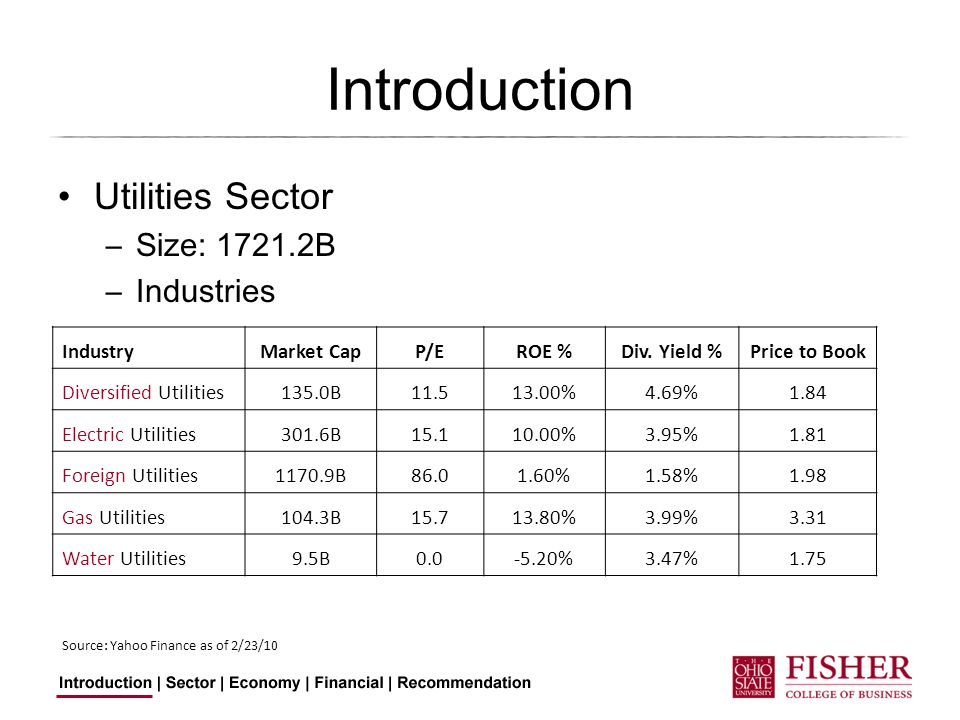 Introduction Utilities Sector –Size: 1721.2B –Industries IndustryMarket CapP/EROE %Div.