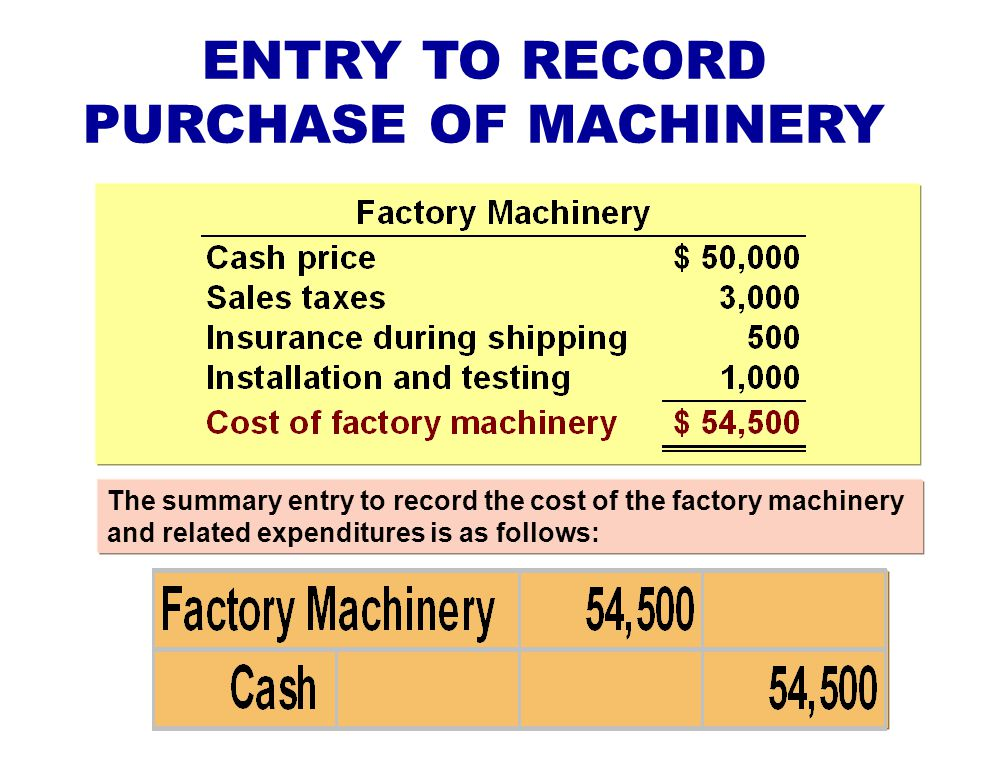 ENTRY TO RECORD PURCHASE OF MACHINERY The summary entry to record the cost of the factory machinery and related expenditures is as follows:
