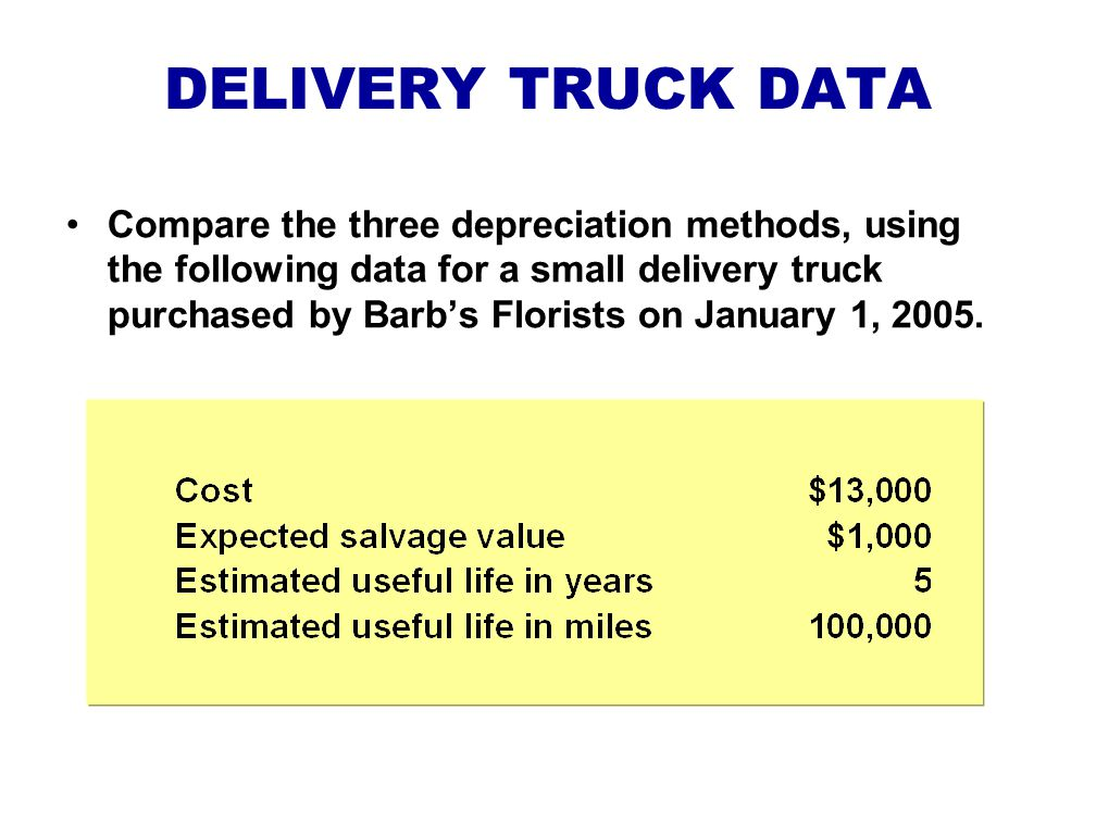 DELIVERY TRUCK DATA Compare the three depreciation methods, using the following data for a small delivery truck purchased by Barb's Florists on Januar