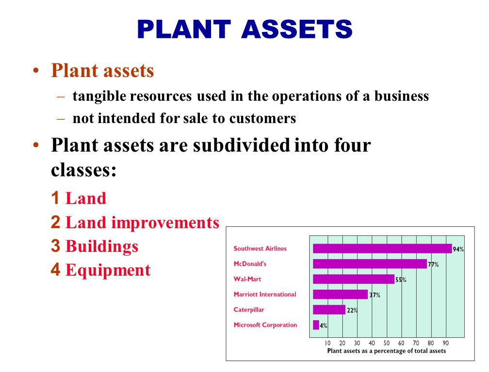 Plant assets –tangible resources used in the operations of a business –not intended for sale to customers Plant assets are subdivided into four classe