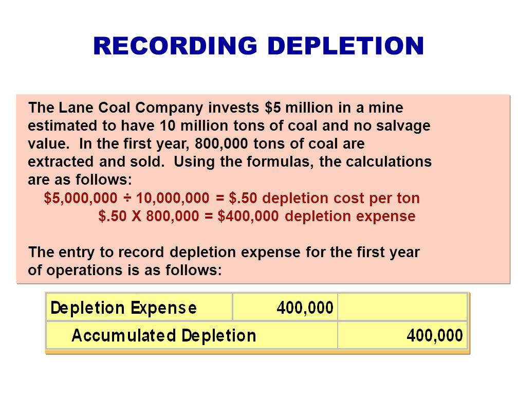 RECORDING DEPLETION The Lane Coal Company invests $5 million in a mine estimated to have 10 million tons of coal and no salvage value. In the first ye
