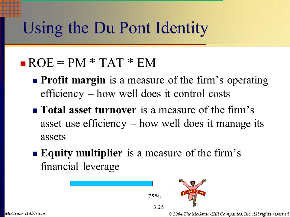 McGraw-Hill © 2004 The McGraw-Hill Companies, Inc. All rights reserved. McGraw-Hill/Irwin 3.27 Deriving the Du Pont Identity ROE = NI / TE Multiply by