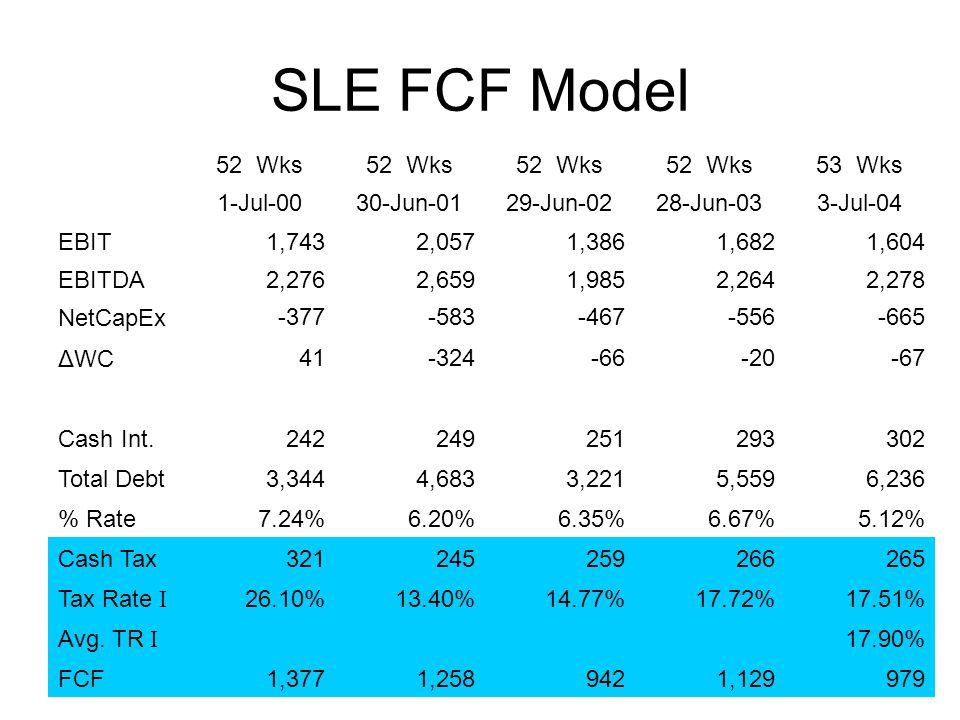 SLE FCF Model 52 Wks 53 Wks 1-Jul-0030-Jun-0129-Jun-0228-Jun-033-Jul-04 EBIT1,7432,0571,3861,6821,604 EBITDA2,2762,6591,9852,2642,278 NetCapEx-377-583-467-556-665 ΔWC41-324-66-20-67 Cash Int.242249251293302 Total Debt3,3444,6833,2215,5596,236 % Rate7.24%6.20%6.35%6.67%5.12% Cash Tax321245259266265 Tax Rate I 26.10%13.40%14.77%17.72%17.51% Avg.