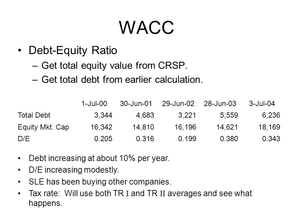 WACC Debt-Equity Ratio –Get total equity value from CRSP.