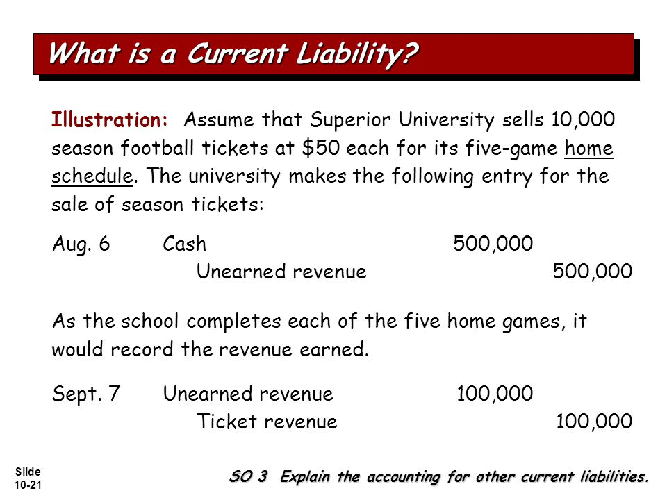 Slide 10-21 Illustration: Assume that Superior University sells 10,000 season football tickets at $50 each for its five-game home schedule.