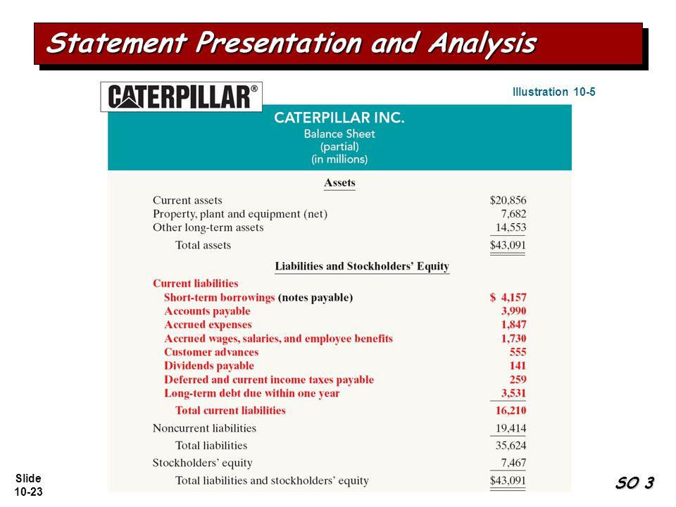 Slide 10-23 Statement Presentation and Analysis Illustration 10-5 SO 3