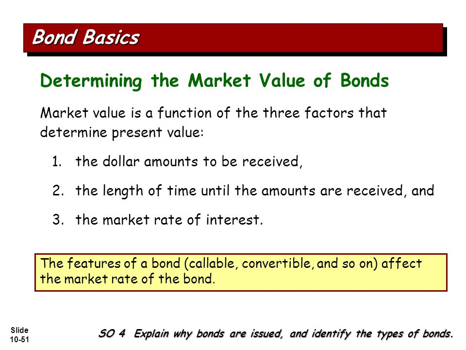 Slide 10-51 Determining the Market Value of Bonds Market value is a function of the three factors that determine present value: 1.the dollar amounts to be received, 2.the length of time until the amounts are received, and 3.the market rate of interest.