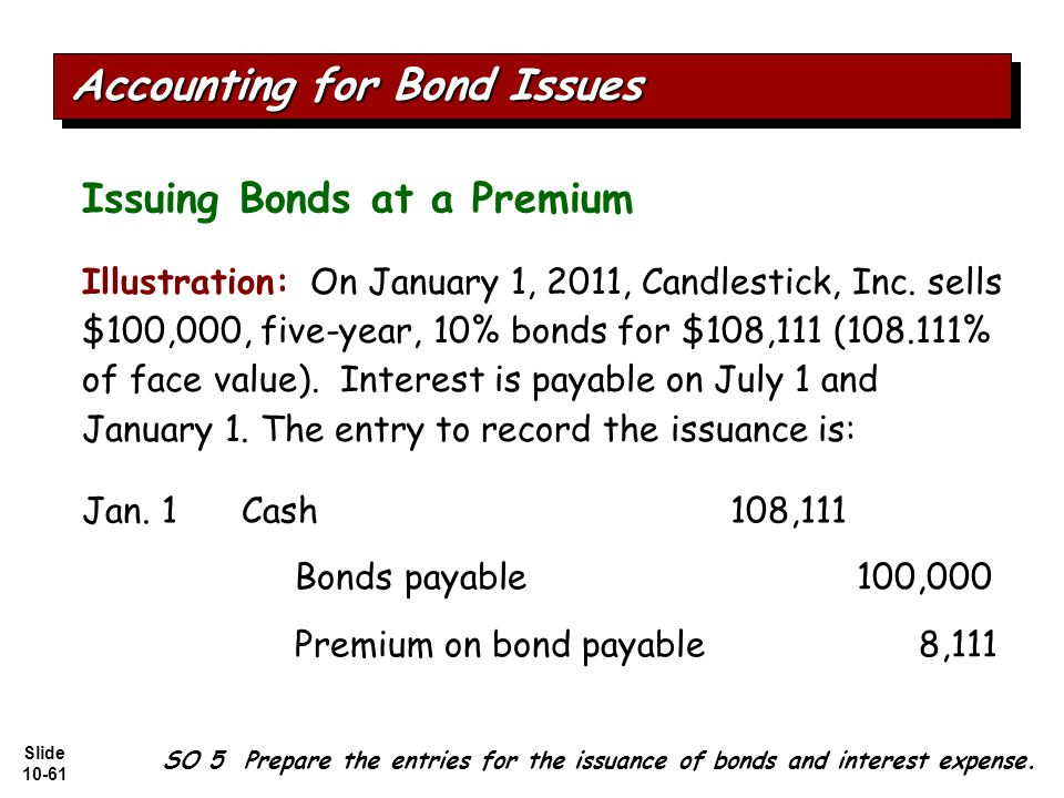 Slide 10-61 SO 5 Prepare the entries for the issuance of bonds and interest expense.