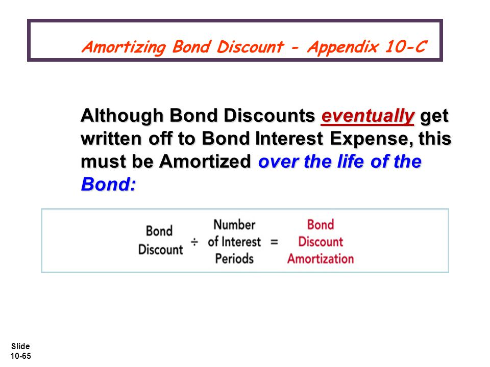 Slide 10-65 Amortizing Bond Discount - Appendix 10-C Amortizing Bond Discount - Appendix 10-C Although Bond Discounts eventually get written off to Bond Interest Expense, this must be Amortized over the life of the Bond: