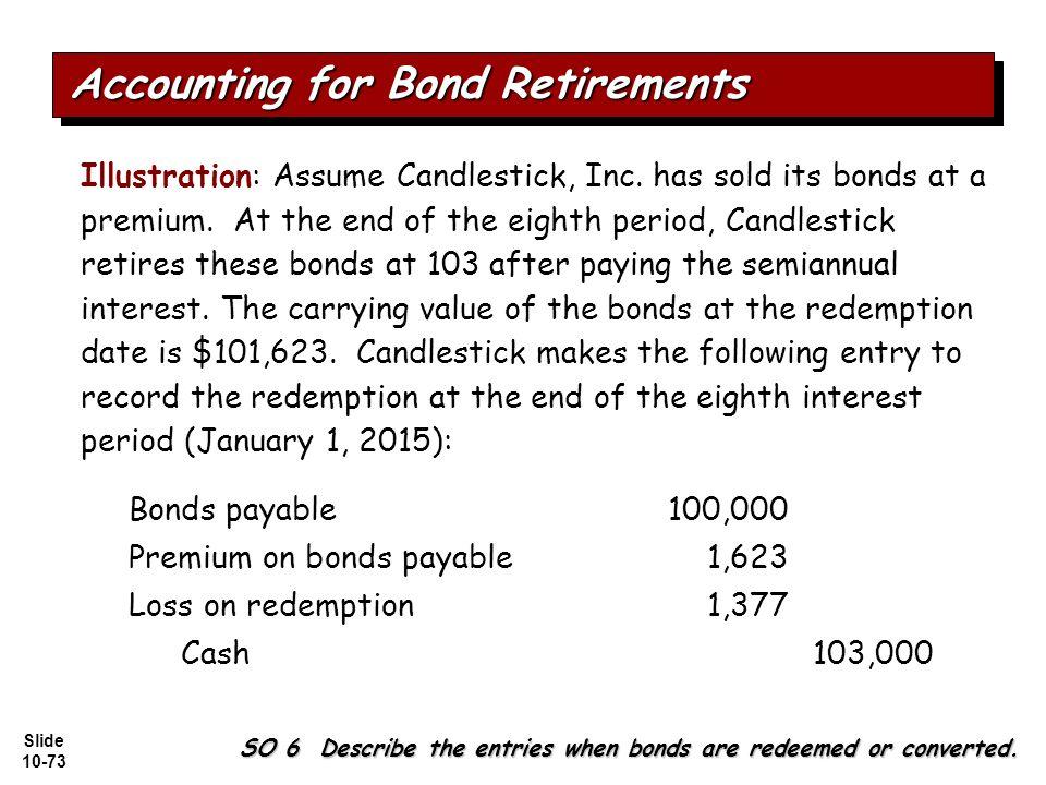 Slide 10-73 Illustration: Assume Candlestick, Inc.