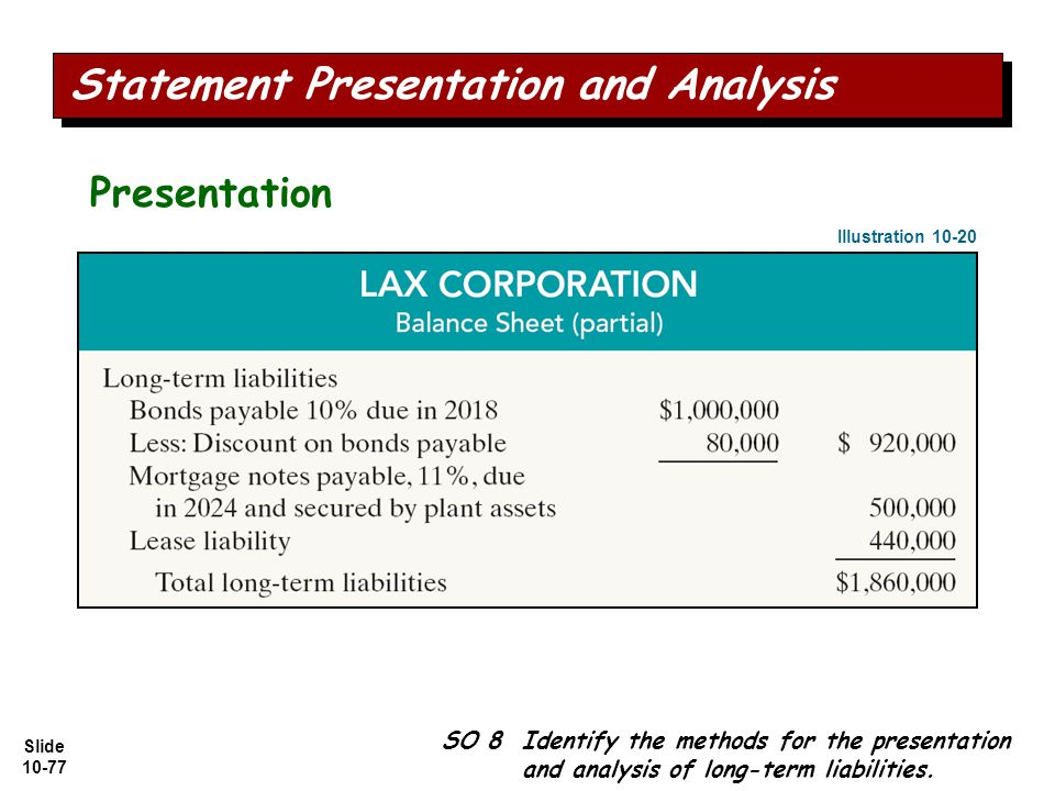 Slide 10-77 Presentation SO 8 Identify the methods for the presentation and analysis of long-term liabilities.