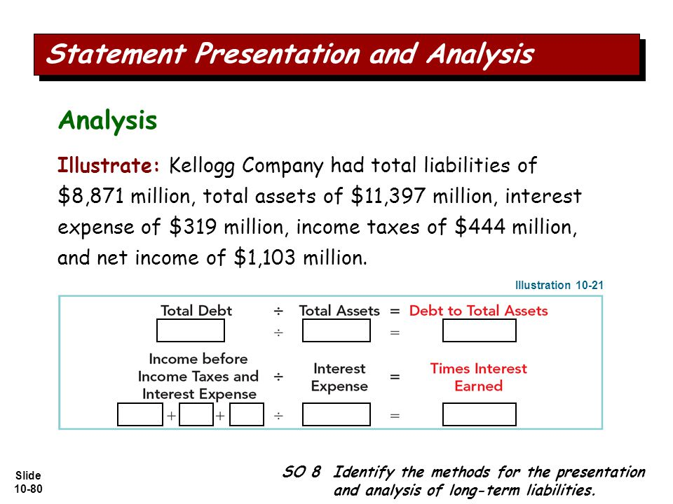 Slide 10-80 Illustrate: Kellogg Company had total liabilities of $8,871 million, total assets of $11,397 million, interest expense of $319 million, income taxes of $444 million, and net income of $1,103 million.