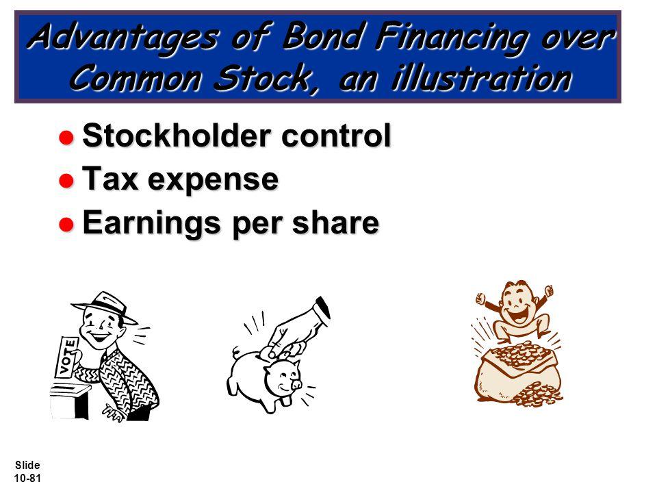 Slide 10-81 Advantages of Bond Financing over Common Stock, an illustration Stockholder control Stockholder control Tax expense Tax expense Earnings per share Earnings per share