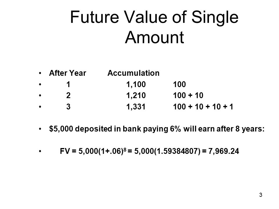 3 Future Value of Single Amount After Year Accumulation 1 1,100 100 2 1,210 100 + 10 3 1,331 100 + 10 + 10 + 1 $5,000 deposited in bank paying 6% will earn after 8 years: FV = 5,000(1+.06) 8 = 5,000(1.59384807) = 7,969.24