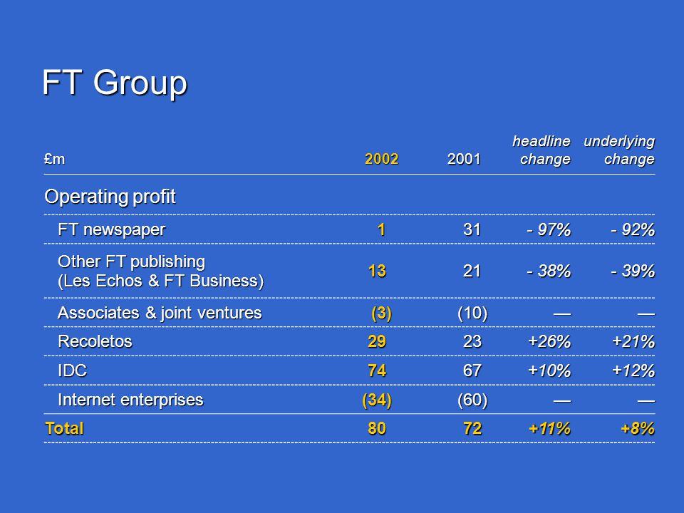 FT Group £m20022001 headline change underlying change Operating profit FT newspaper 131 - 97% - 92% Other FT publishing (Les Echos & FT Business) 1321 - 38% - 39% Associates & joint ventures (3)(10)—— Recoletos2923+26%+21% IDC7467+10%+12% Internet enterprises (34)(60)—— Total8072+11%+8%