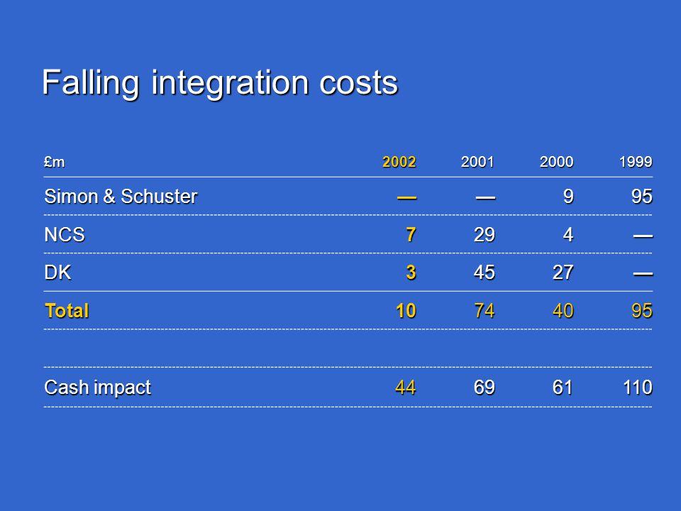 Falling integration costs £m2002200120001999 Simon & Schuster ——995 NCS7294— DK34527— Total 10 10744095 Cash impact 446961110