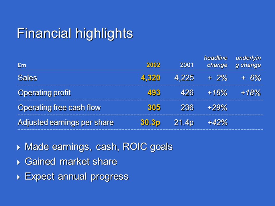 2003 Further significant growth  earnings  cash  returns Annual progress beyond