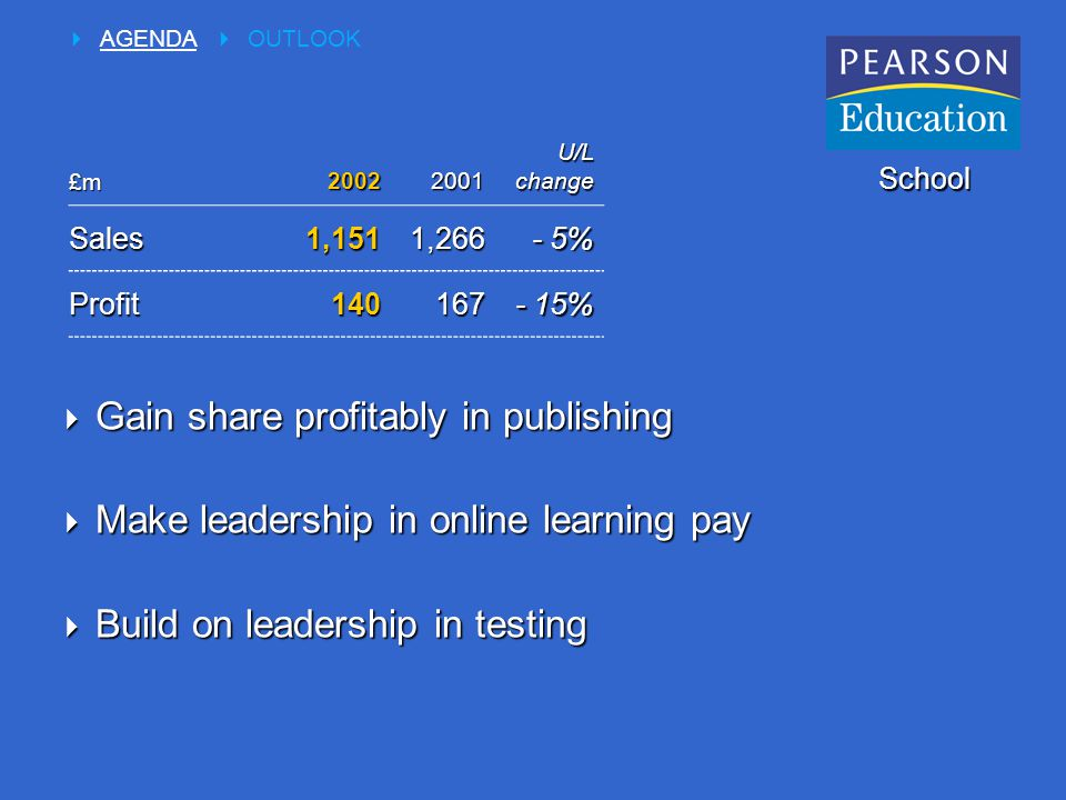 School  AGENDA  OUTLOOK£m20022001 U/L change Sales1,1511,266 - 5% Profit140167 - 15%  Gain share profitably in publishing  Make leadership in online learning pay  Build on leadership in testing