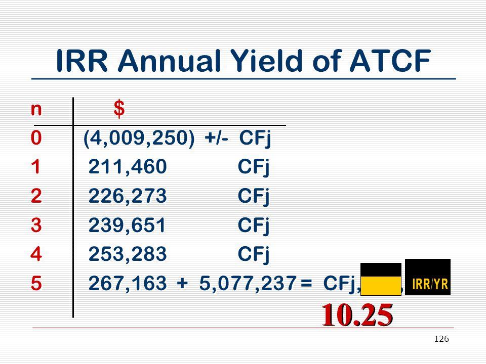 126 IRR Annual Yield of ATCF n $ 0 (4,009,250) +/- CFj 1 211,460 CFj 2 226,273 CFj 3 239,651 CFj 4 253,283 CFj 5 267,163 + 5,077,237 = CFj, GK, IRR n $ 0 (4,009,250) +/- CFj 1 211,460 CFj 2 226,273 CFj 3 239,651 CFj 4 253,283 CFj 5 267,163 + 5,077,237 = CFj, GK, IRR 10.25