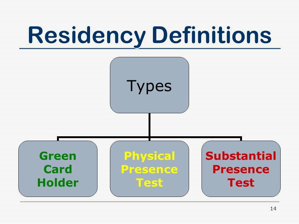 14 Residency Definitions Types Green Card Holder Physical Presence Test Substantial Presence Test