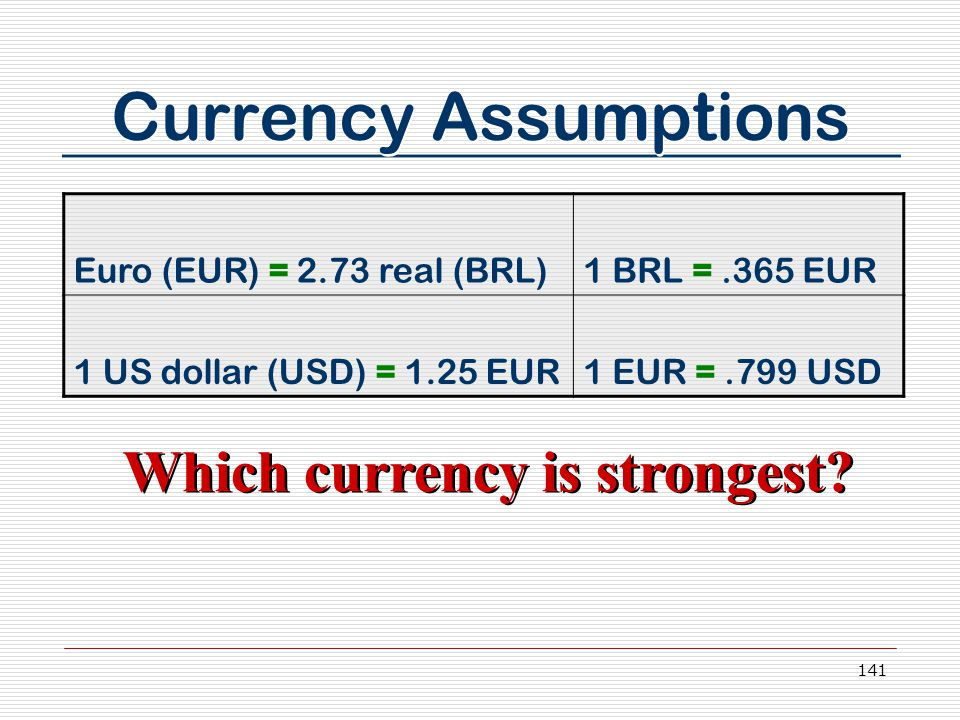 141 Currency Assumptions Euro (EUR) = 2.73 real (BRL)1 BRL =.365 EUR 1 US dollar (USD) = 1.25 EUR1 EUR =.799 USD Which currency is strongest