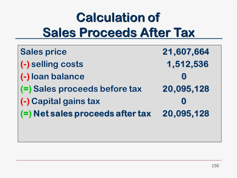 150 Calculation of Sales Proceeds After Tax 21,607,664 Sales price21,607,664 (-)1,512,536 (-) selling costs 1,512,536 (-)0 (-) loan balance 0 (=)20,095,128 (=) Sales proceeds before tax 20,095,128 (-) 0 (-) Capital gains tax 0 (=)Net sales proceeds after tax20,095,128 (=) Net sales proceeds after tax20,095,128