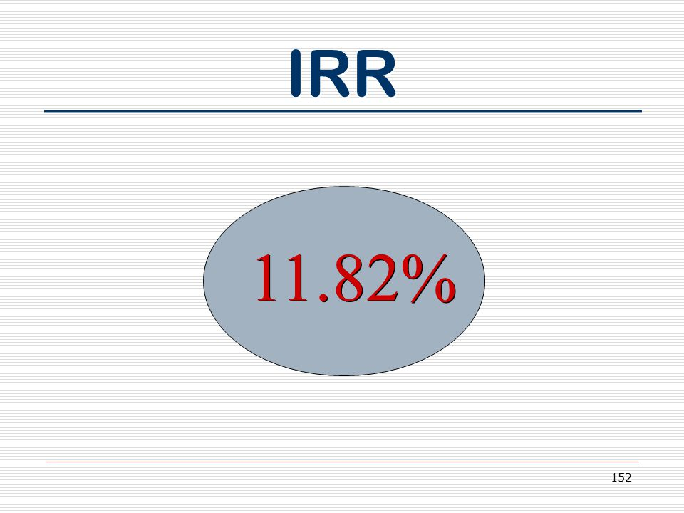 152 11.82% IRR