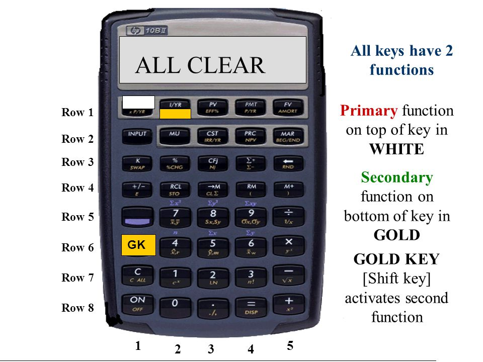 24 Row 1 Row 5 Row 6 Row 7 Row 8 Row 2 Row 3 Row 4 1 234 5 ALL CLEAR Secondary function on bottom of key in GOLD All keys have 2 functions GOLD KEY [Shift key] activates second function Primary function on top of key in WHITE GK
