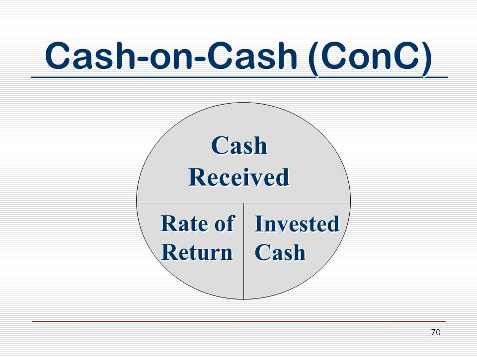 70 Cash-on-Cash (ConC) Cash Received Rate of Return Invested Cash