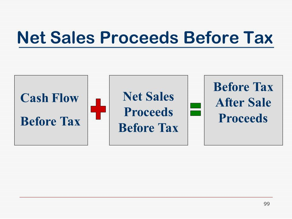 99 Net Sales Proceeds Before Tax Cash Flow Before Tax Net Sales Proceeds Before Tax Before Tax After Sale Proceeds